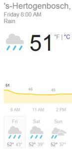 Forecast 2